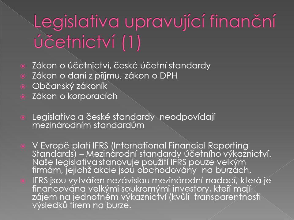  Zákon o účetnictví, české účetní standardy  Zákon o dani z příjmu, zákon o DPH  Občanský zákoník  Zákon o korporacích  Legislativa a české stand