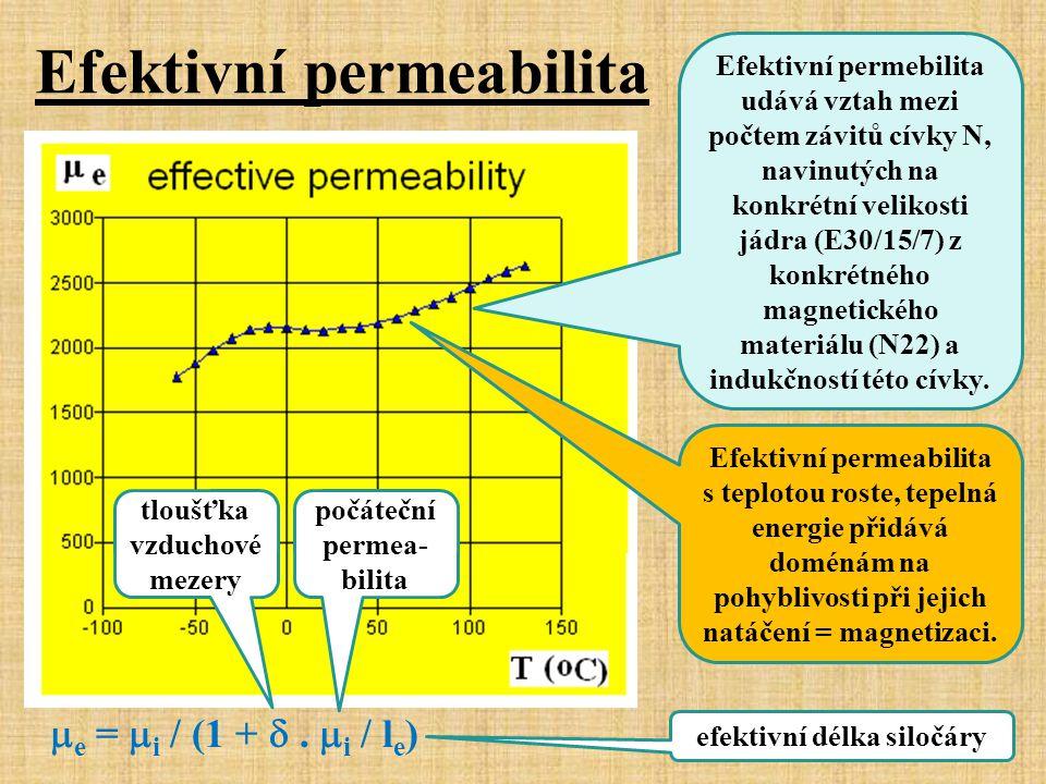 Efektivní permeabilita  e =  i / (1 + .
