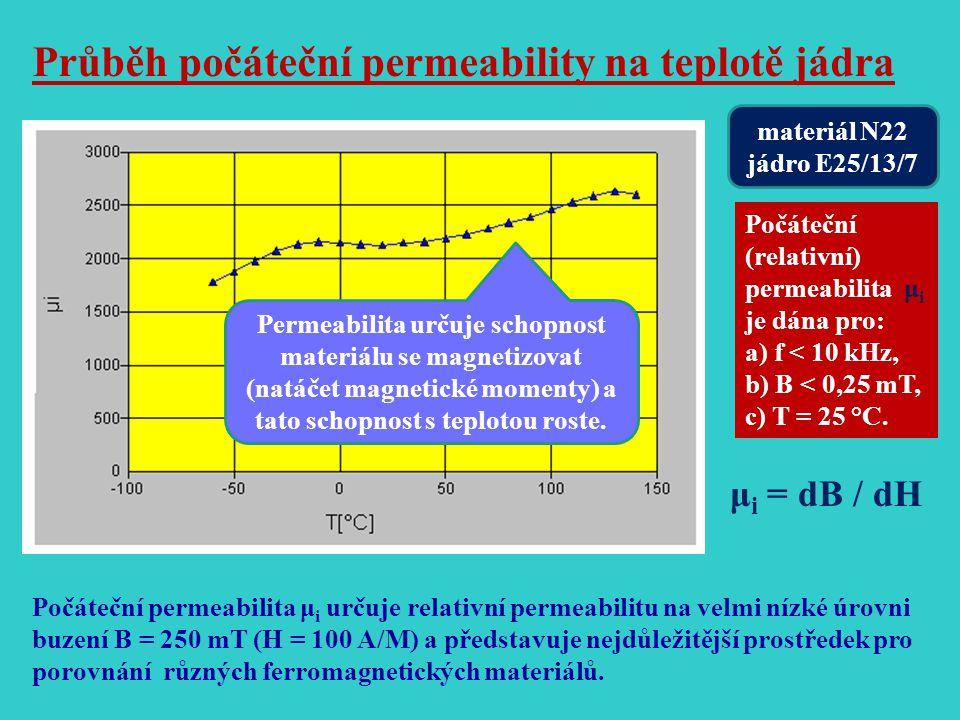 materiál N22 jádro E25/13/7 Počáteční (relativní) permeabilita μ i je dána pro: a) f < 10 kHz, b) B < 0,25 mT, c) T = 25 °C.