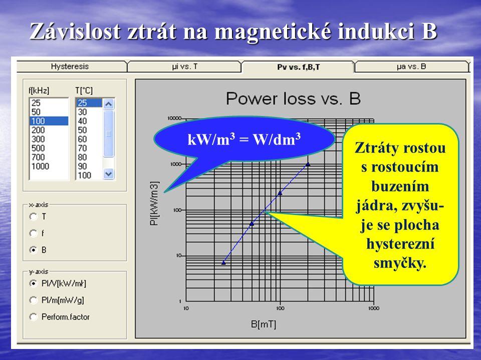 Závislost ztrát na magnetické indukci B Ztráty rostou s rostoucím buzením jádra, zvyšu- je se plocha hysterezní smyčky.
