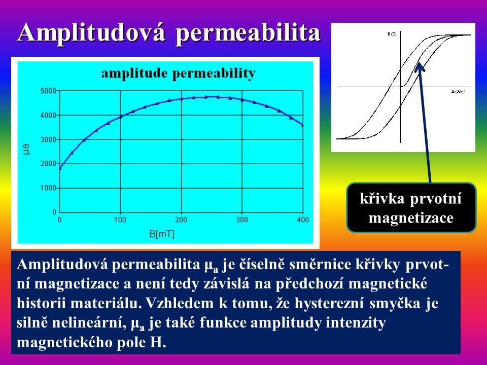 Komplexní permeabilita maximum ztrát, doba natočení = době periody ztráty klesají, domény se nestačí natáčet ztráta schop- nosti domén se natáčet = ztráta magnetizovatel- nosti = ztráta indukčnosti cívky