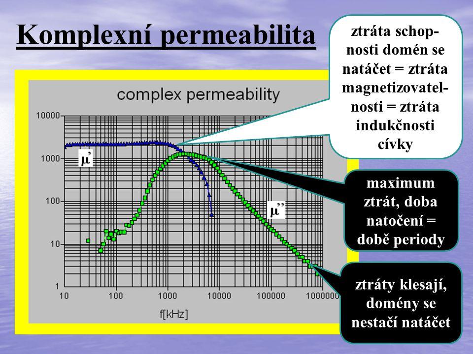 Počáteční permeabilita pokles schopnosti materiálu se magnetizovat vlivem dosažení Curieovy teploty růst schopnosti materiálu se magnetizovat vlivem dodávání tepelné energie podmínky měření počáteční permeability podle normy IEC401: f = 10 kHz, B < 0,25 mT, T = 25 °C užívá se pro po- rovnání různých materiálů za stej- ných podmínek
