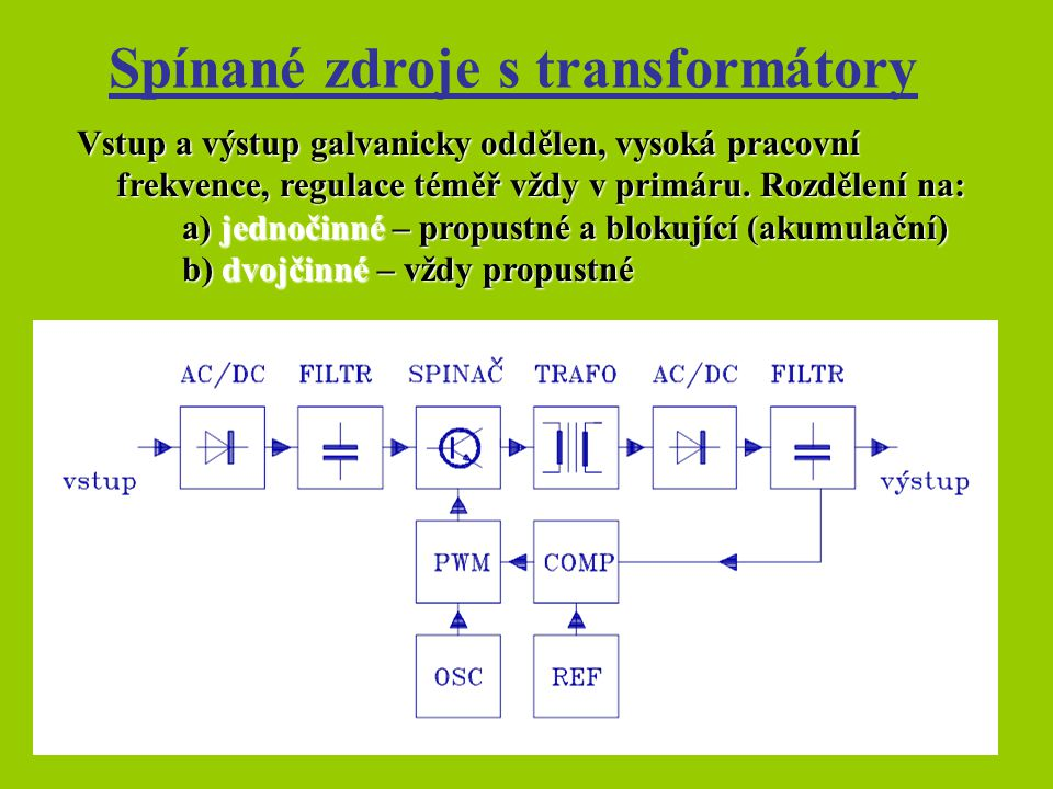 Spínané zdroje s transformátory Vstup a výstup galvanicky oddělen, vysoká pracovní frekvence, regulace téměř vždy v primáru. Rozdělení na: a) jednočin