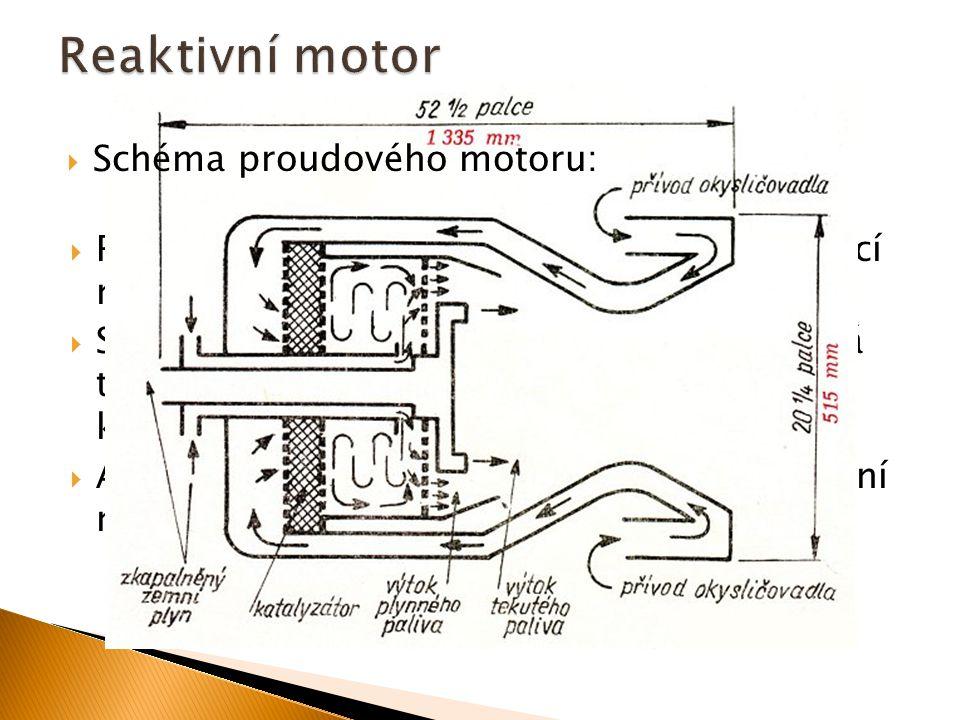  Reaktivní (tryskový) motor je motor, pracující na principu zákona akce a reakce.  Síla, kterou reaktivní motor vyvíjí, se nazývá tah. Je úměrná mno