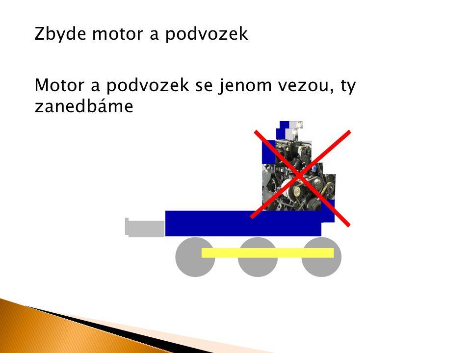 Motor a podvozek se jenom vezou, ty zanedbáme Zbyde motor a podvozek
