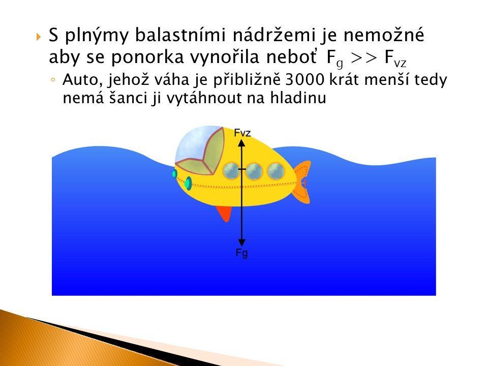  S plnýmy balastními nádržemi je nemožné aby se ponorka vynořila neboť F g >> F vz ◦ Auto, jehož váha je přibližně 3000 krát menší tedy nemá šanci ji