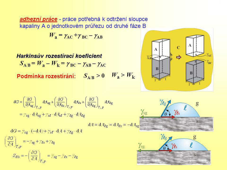 adhezní práce - práce potřebná k odtržení sloupce kapaliny A o jednotkovém průřezu od druhé fáze B W a =  AC +  BC –  AB Podmínka rozestírání: W a