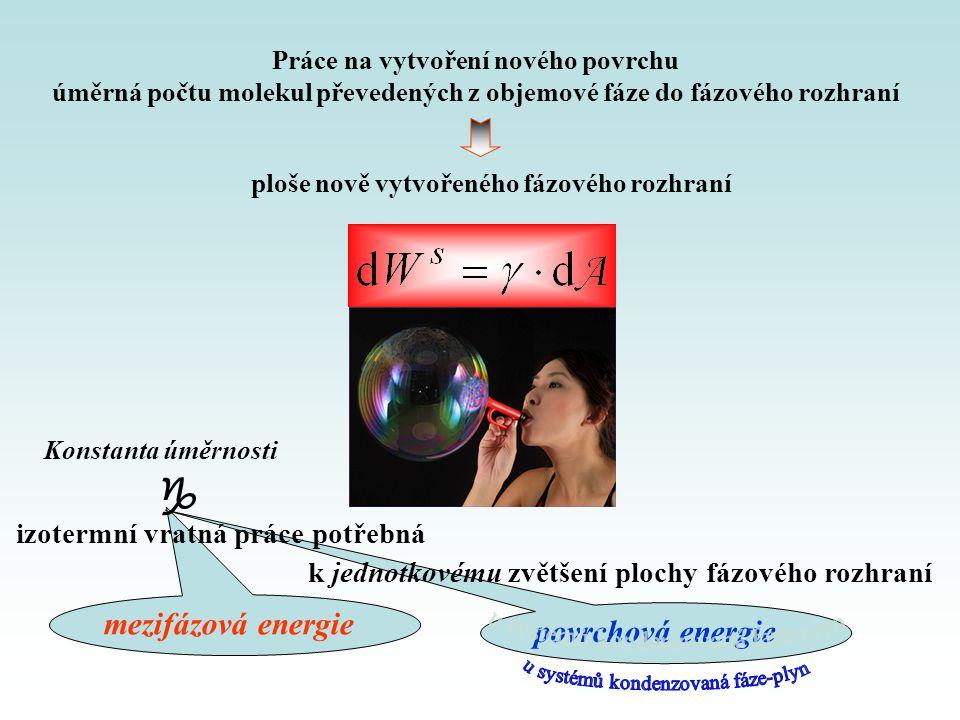 Energie molekul ve fázovém rozhraní je odlišná od energie molekul v objemové fázi  pro vytvoření nového povrchu je zapotřebí dodat určitou práci vzroste její potenciální energie  při přesunu molekuly z objemové fáze do povrchové vrstvy