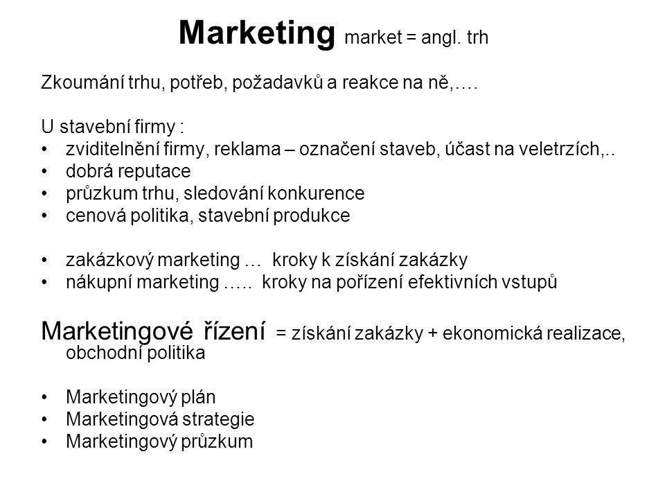 Marketing market = angl. trh Zkoumání trhu, potřeb, požadavků a reakce na ně,…. U stavební firmy : zviditelnění firmy, reklama – označení staveb, účas
