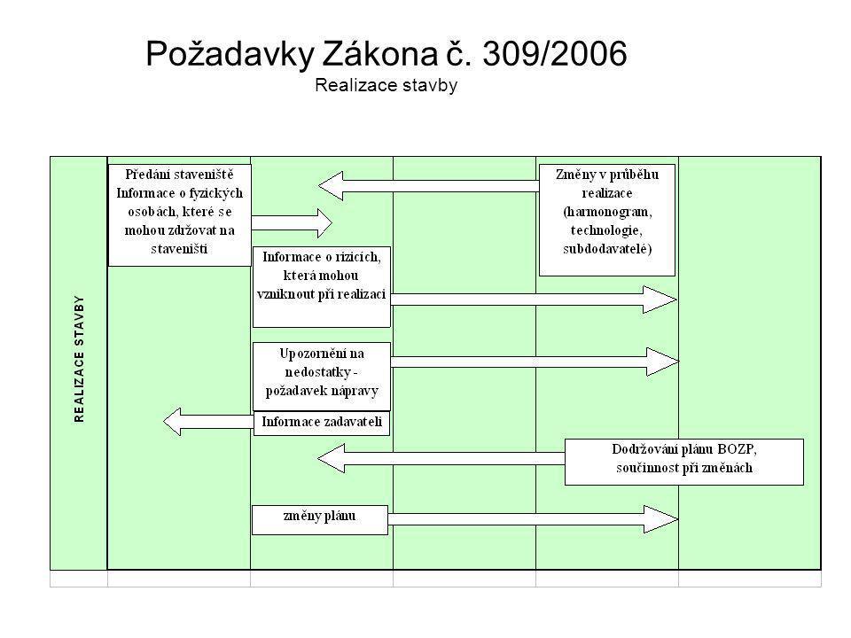 Požadavky Zákona č. 309/2006 Realizace stavby