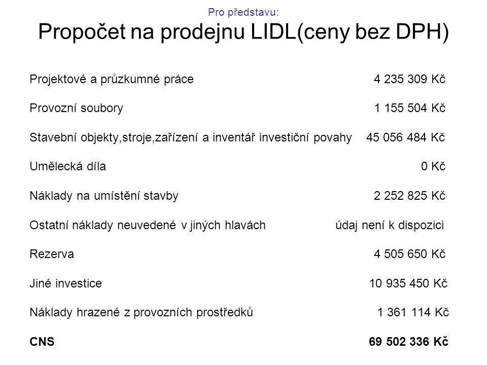 Pro představu: Propočet na prodejnu LIDL(ceny bez DPH) Projektové a průzkumné práce 4 235 309 Kč Provozní soubory 1 155 504 Kč Stavební objekty,stroje