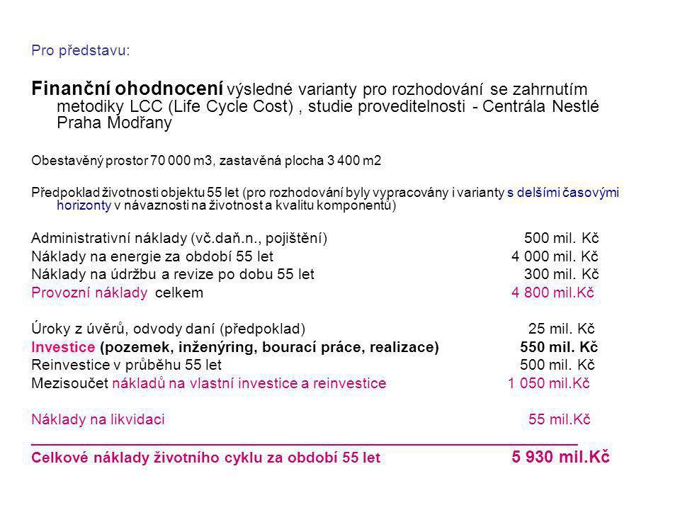Pro představu: Finanční ohodnocení výsledné varianty pro rozhodování se zahrnutím metodiky LCC (Life Cycle Cost), studie proveditelnosti - Centrála Ne