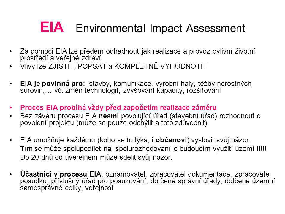 EIA Environmental Impact Assessment Za pomoci EIA lze předem odhadnout jak realizace a provoz ovlivní životní prostředí a veřejné zdraví Vlivy lze ZJI