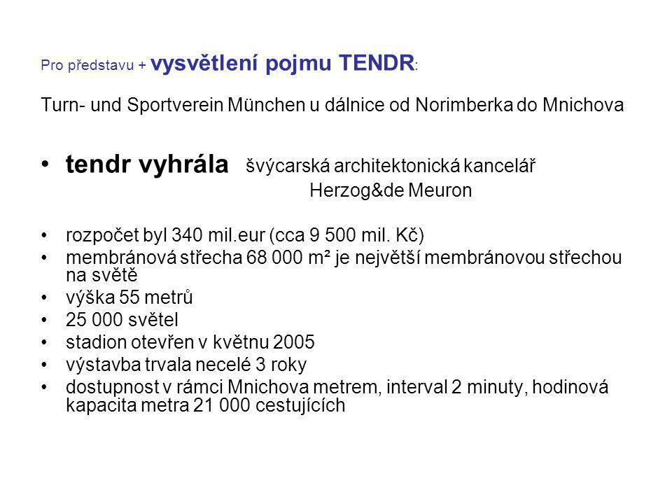 Pro představu + vysvětlení pojmu TENDR : Turn- und Sportverein München u dálnice od Norimberka do Mnichova tendr vyhrála švýcarská architektonická kan