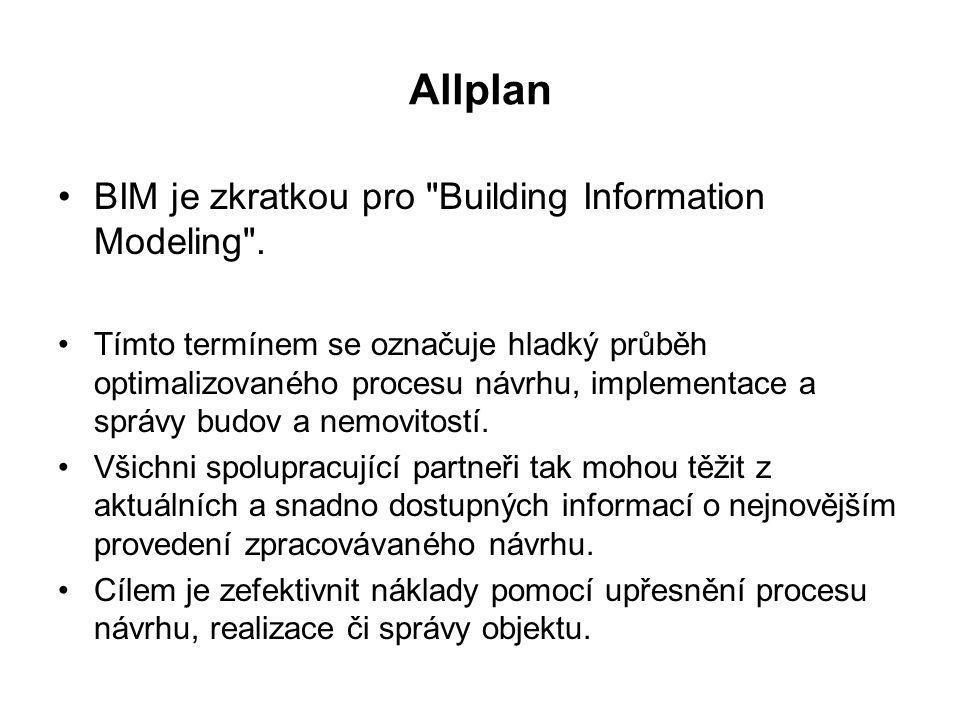 Allplan BIM je zkratkou pro