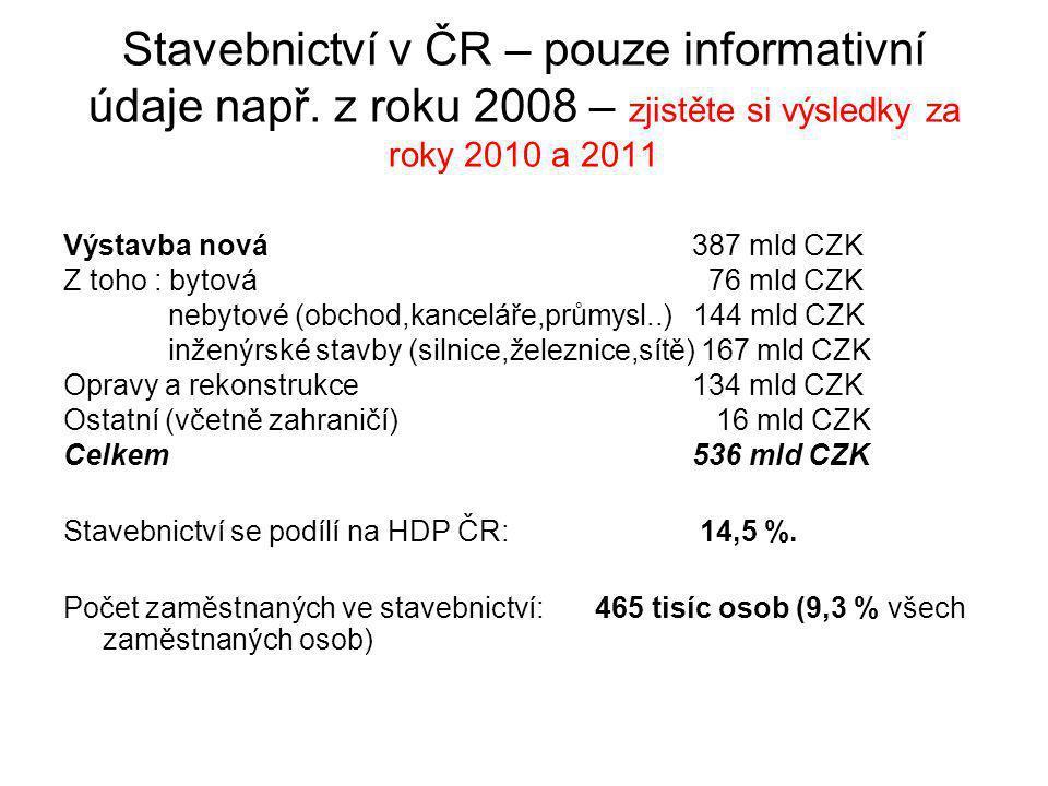 Stavebnictví v ČR – pouze informativní údaje např. z roku 2008 – zjistěte si výsledky za roky 2010 a 2011 Výstavba nová 387 mld CZK Z toho : bytová 76