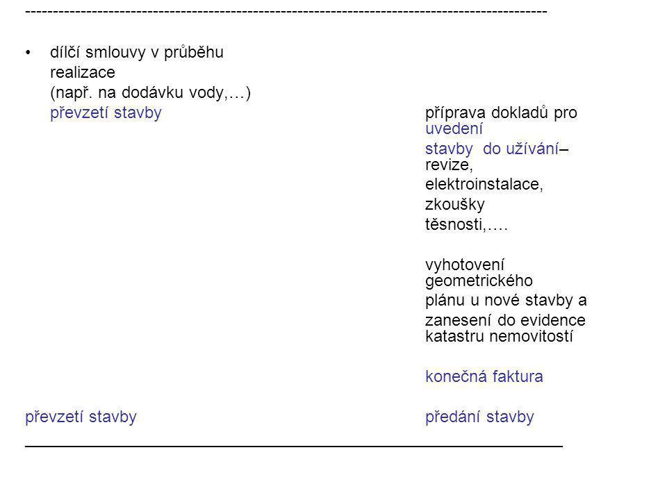---------------------------------------------------------------------------------------------- dílčí smlouvy v průběhu realizace (např. na dodávku vod