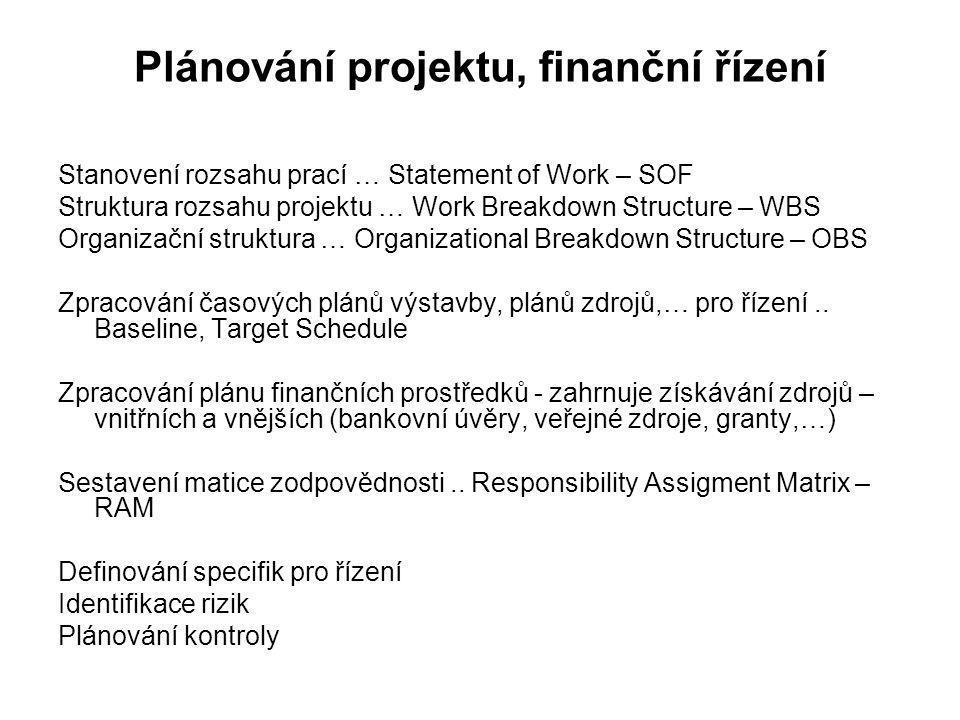 Plánování projektu, finanční řízení Stanovení rozsahu prací … Statement of Work – SOF Struktura rozsahu projektu … Work Breakdown Structure – WBS Orga