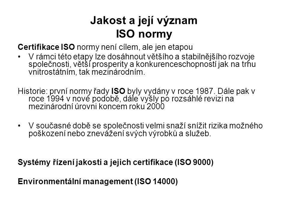 Jakost a její význam ISO normy Certifikace ISO normy není cílem, ale jen etapou V rámci této etapy lze dosáhnout většího a stabilnějšího rozvoje spole