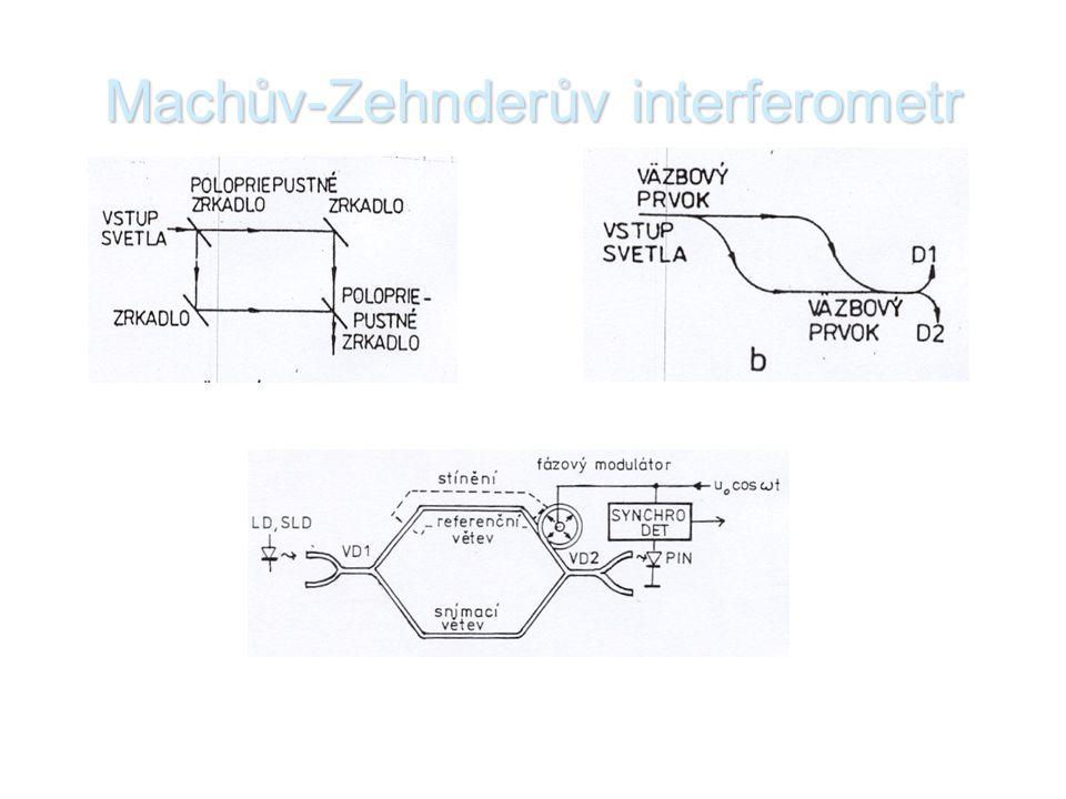 Biochemický senzor s MZ interferometrem sestava Senzory tohoto typu dosahují extrém- -ní citlivosti umožňující měřit např.
