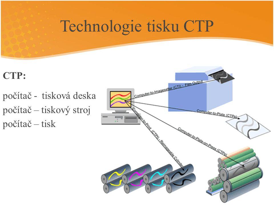 Použité zdroje [1]Grafika Publishing s.r.o..Printing.cz : ctp_konstrukce [online].