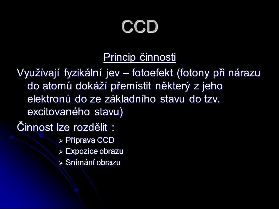 CCD Princip činnosti Využívají fyzikální jev – fotoefekt (fotony při nárazu do atomů dokáží přemístit některý z jeho elektronů do ze základního stavu