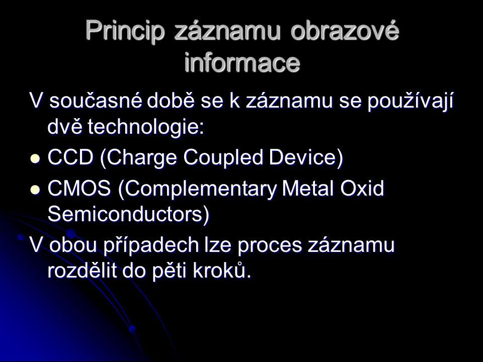 Princip záznamu obrazové informace V současné době se k záznamu se používají dvě technologie: CCD (Charge Coupled Device) CCD (Charge Coupled Device)