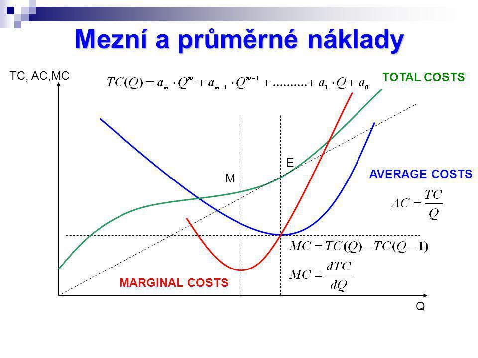 Mezní a průměrné náklady TOTAL COSTS MARGINAL COSTS AVERAGE COSTS TC, AC,MC M E Q