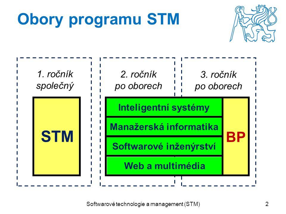 Obory programu STM 1. ročník společný STM 2. ročník po oborech 3. ročník po oborech Softwarové inženýrství Web a multimédia Manažerská informatika Int
