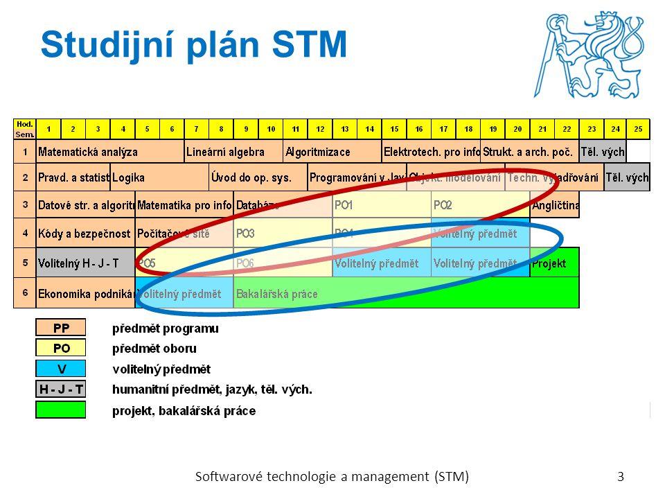 Studijní plán STM 3Softwarové technologie a management (STM)
