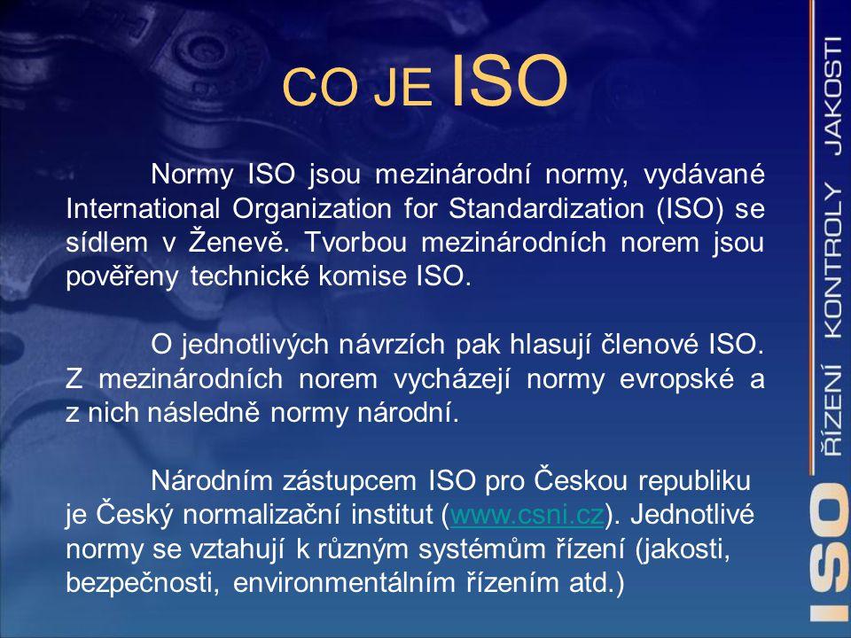 CO JE ISO Normy ISO jsou mezinárodní normy, vydávané International Organization for Standardization (ISO) se sídlem v Ženevě. Tvorbou mezinárodních no