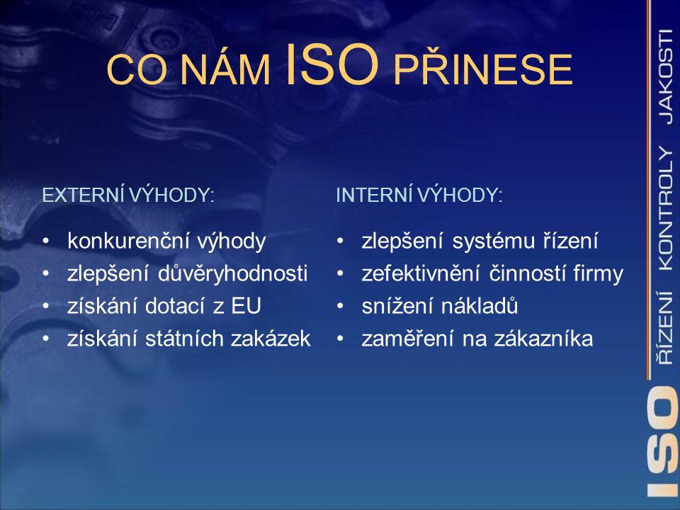 CO NÁM ISO PŘINESE konkurenční výhody zlepšení důvěryhodnosti získání dotací z EU získání státních zakázek zlepšení systému řízení zefektivnění činnos