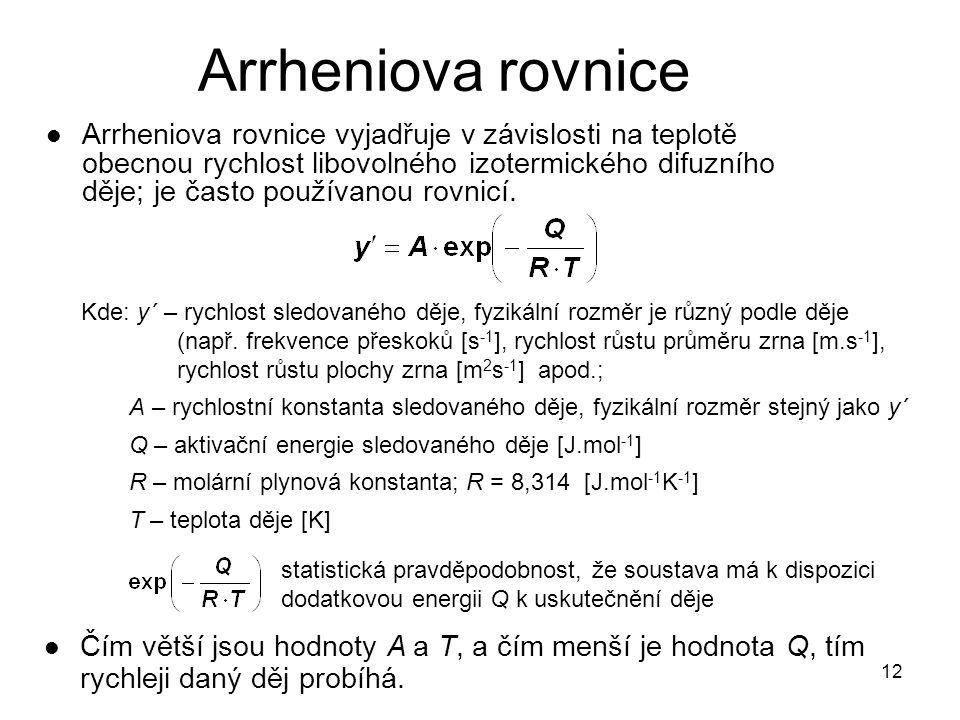 12 Arrheniova rovnice Kde: y´ – rychlost sledovaného děje, fyzikální rozměr je různý podle děje (např. frekvence přeskoků [s -1 ], rychlost růstu prům