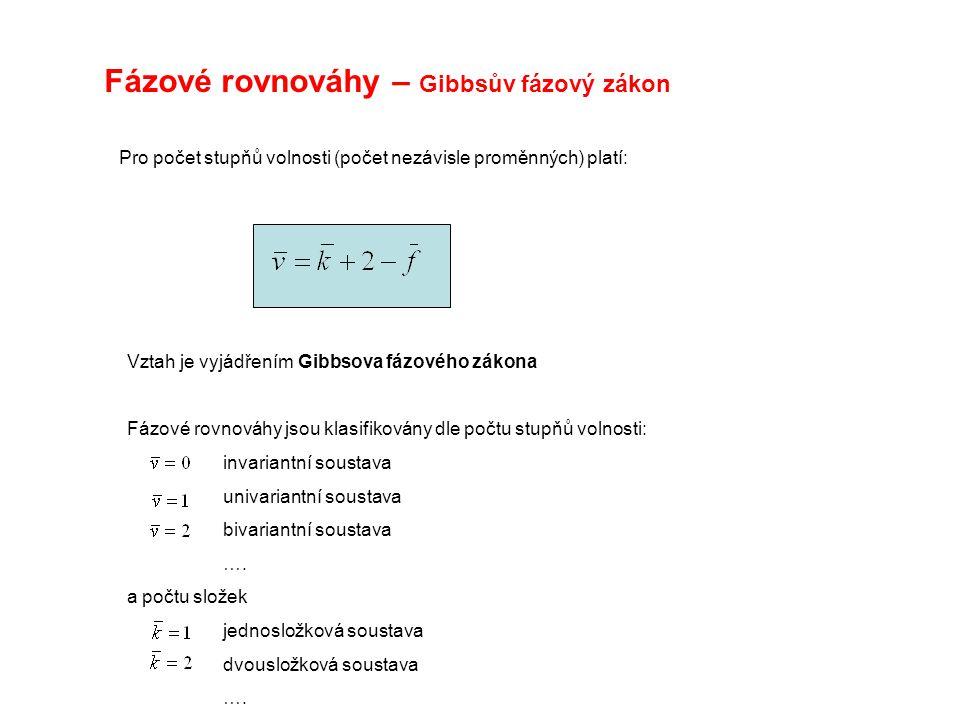 Fázové rovnováhy – Gibbsův fázový zákon Pro počet stupňů volnosti (počet nezávisle proměnných) platí: Vztah je vyjádřením Gibbsova fázového zákona Fáz