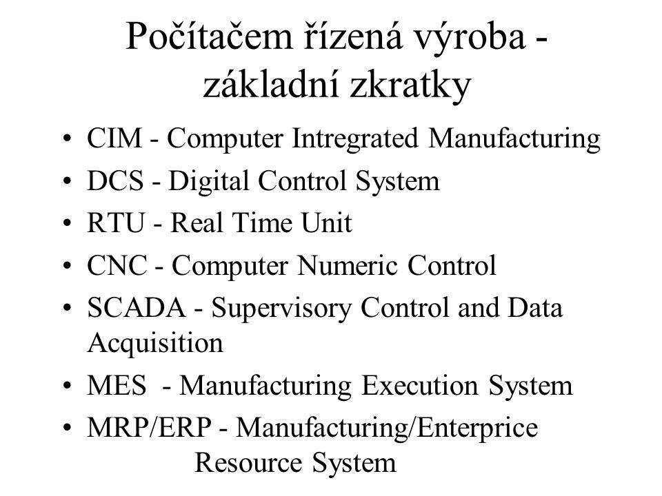 Počítačem řízená výroba - základní zkratky CIM - Computer Intregrated Manufacturing DCS - Digital Control System RTU - Real Time Unit CNC - Computer N