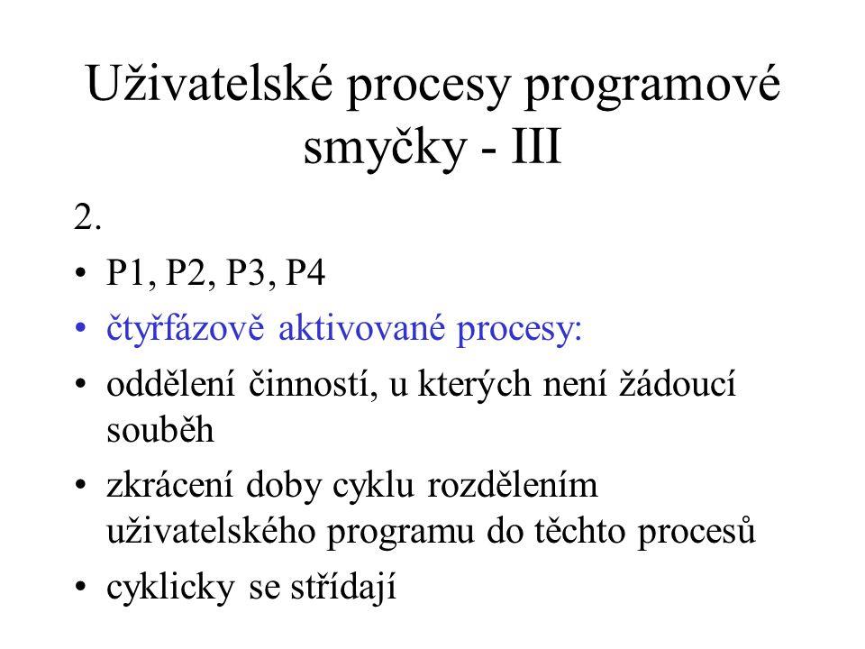 Uživatelské procesy programové smyčky - III 2. P1, P2, P3, P4 čtyřfázově aktivované procesy: oddělení činností, u kterých není žádoucí souběh zkrácení