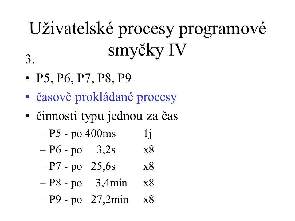 Uživatelské procesy programové smyčky IV 3. P5, P6, P7, P8, P9 časově prokládané procesy činnosti typu jednou za čas –P5 - po 400ms1j –P6 - po 3,2sx8