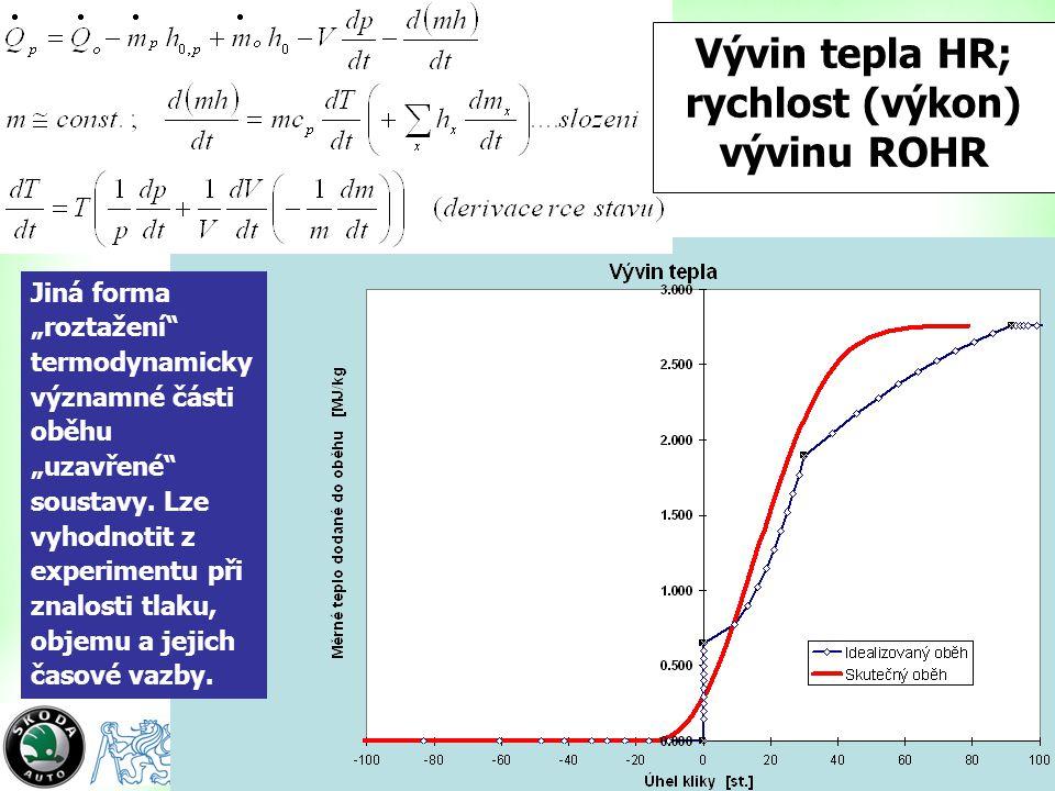 """11 Vývin tepla HR; rychlost (výkon) vývinu ROHR Jiná forma """"roztažení"""" termodynamicky významné části oběhu """"uzavřené"""" soustavy. Lze vyhodnotit z exper"""
