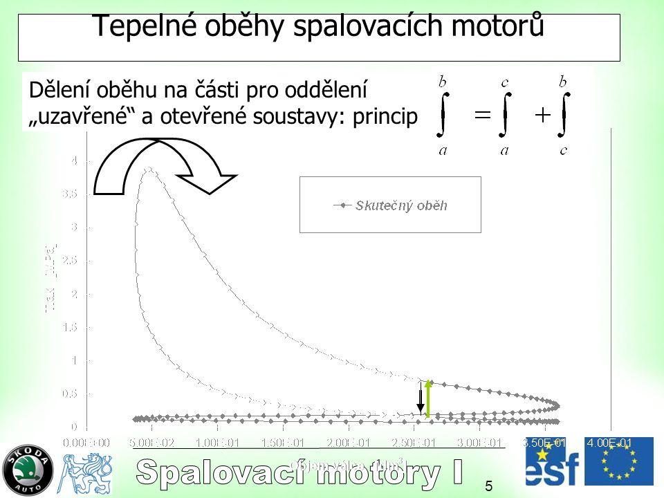 16 Výměna náplně válce dvoudobého motoru Příklad skutečné výměny náplně válce v p-V diagramu s viditelnou ztrátou expanzní práce, ale ne příkonu dmychadla.
