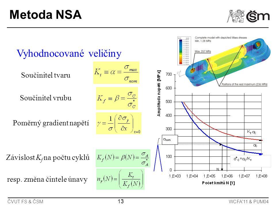 13 ČVUT FS & ČSMWCFA'11 & PUM04 Metoda NSA Součinitel tvaru Součinitel vrubu Poměrný gradient napětí Vyhodnocované veličiny Závislost K f na počtu cyk