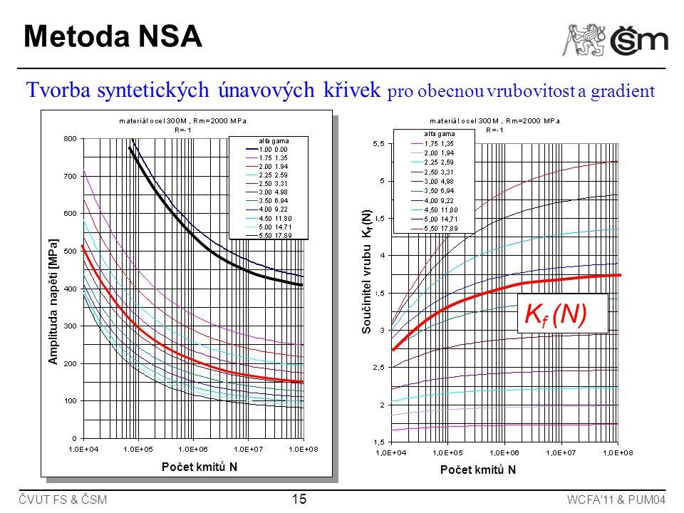 ČVUT FS & ČSMWCFA'11 & PUM04 15 Počet kmitů N Amplituda napětí [MPa] Součinitel vrubu K f (N) Tvorba syntetických únavových křivek pro obecnou vrubovi