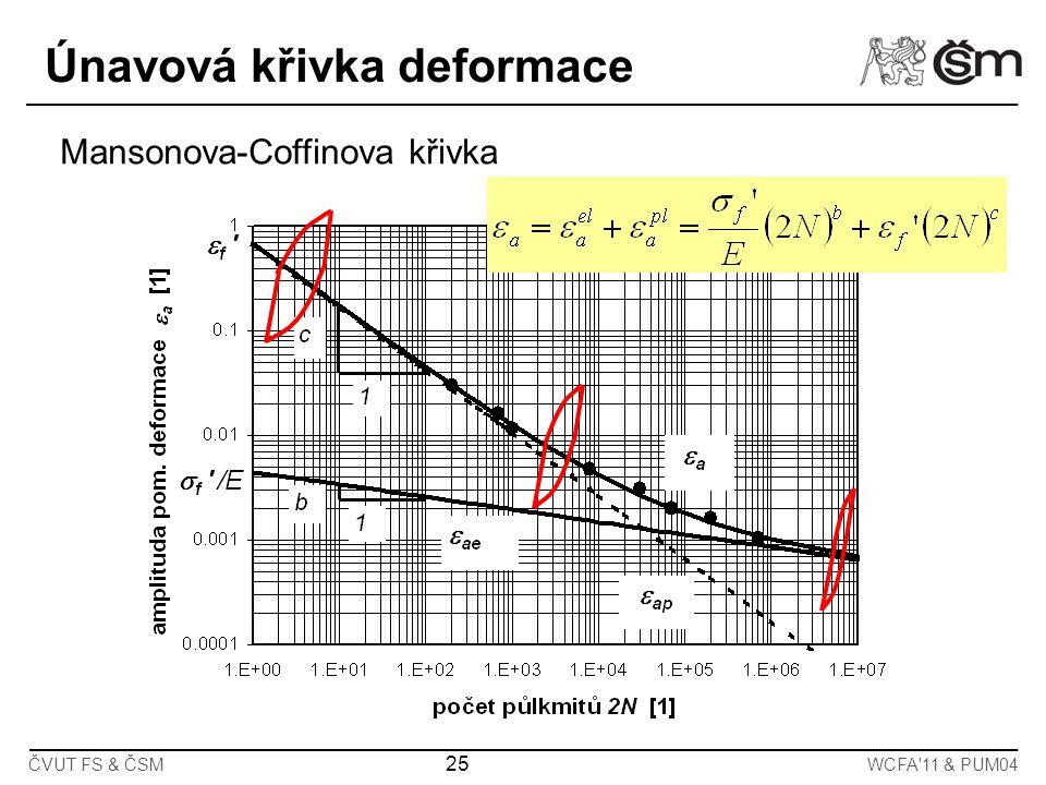 25 ČVUT FS & ČSMWCFA'11 & PUM04 Únavová křivka deformace Mansonova-Coffinova křivka