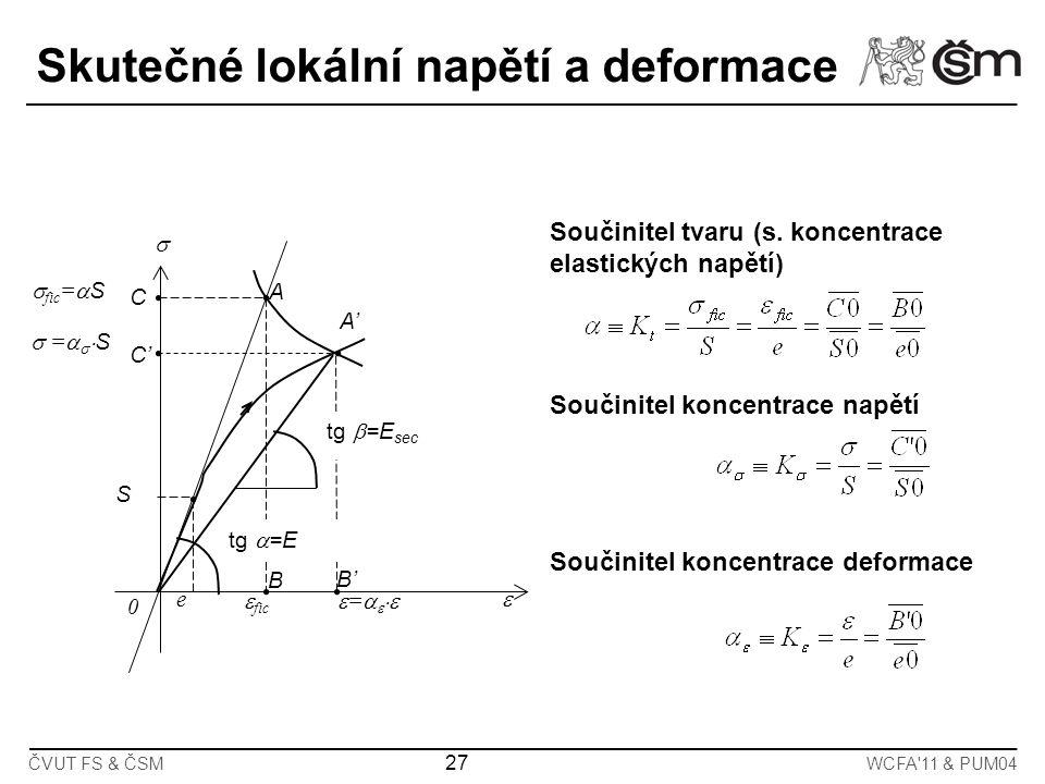 ČVUT FS & ČSM 27 WCFA'11 & PUM04 Součinitel tvaru (s. koncentrace elastických napětí) Součinitel koncentrace napětí Součinitel koncentrace deformace S