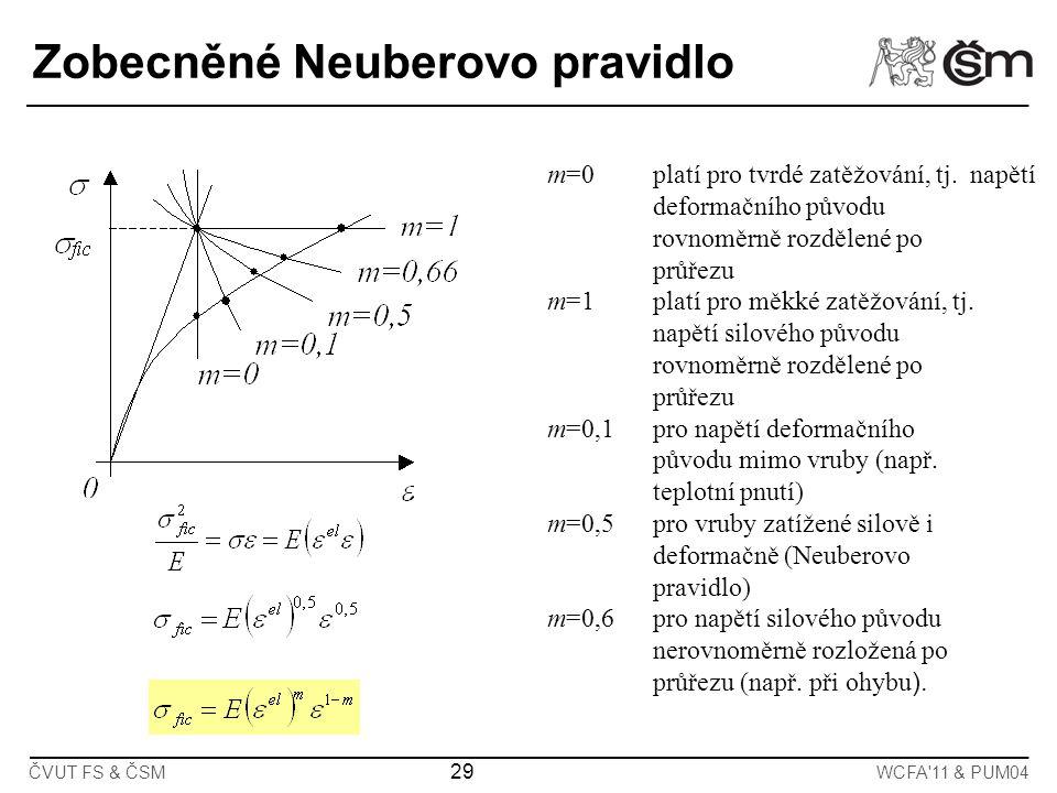ČVUT FS & ČSMWCFA'11 & PUM04 29 Zobecněné Neuberovo pravidlo m=0platí pro tvrdé zatěžování, tj. napětí deformačního původu rovnoměrně rozdělené po prů