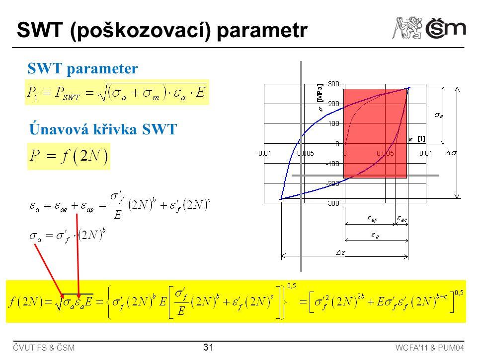 31 ČVUT FS & ČSMWCFA'11 & PUM04 SWT parameter Únavová křivka SWT SWT (poškozovací) parametr
