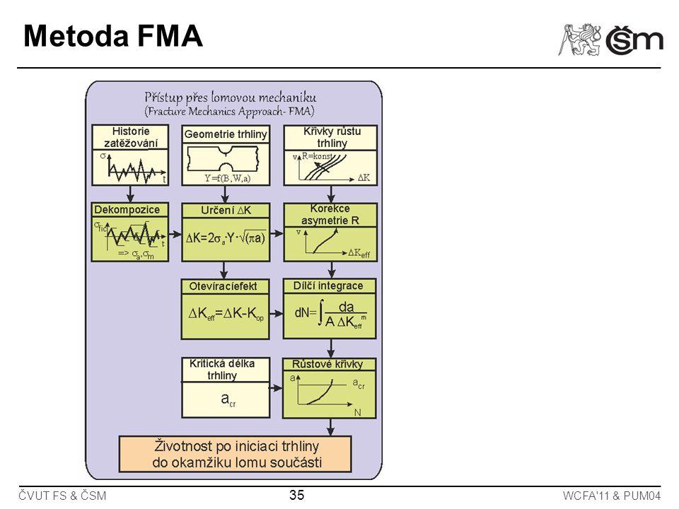 35 ČVUT FS & ČSMWCFA'11 & PUM04 Metoda FMA