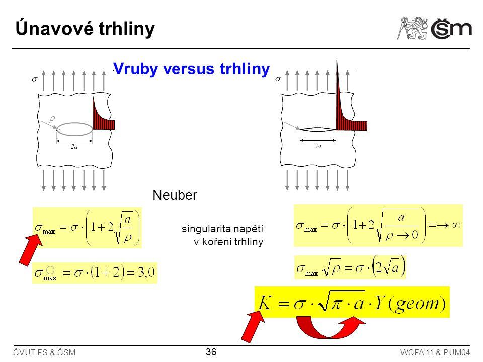 36 ČVUT FS & ČSMWCFA'11 & PUM04 Neuber singularita napětí v kořeni trhliny   Vruby versus trhliny Únavové trhliny