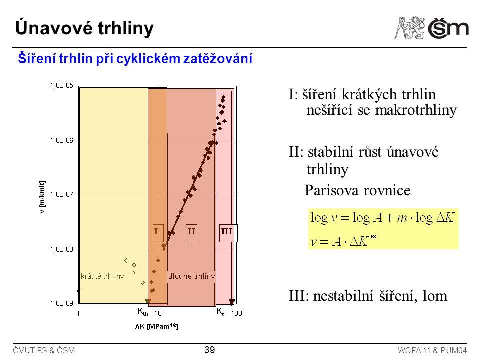 39 ČVUT FS & ČSMWCFA'11 & PUM04 Šíření trhlin při cyklickém zatěžování I: šíření krátkých trhlin nešířící se makrotrhliny II: stabilní růst únavové tr