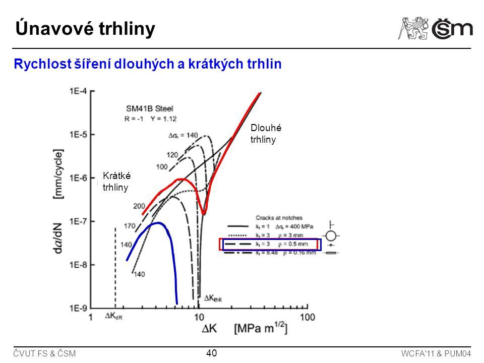 40 ČVUT FS & ČSMWCFA'11 & PUM04 Rychlost šíření dlouhých a krátkých trhlin Krátké trhliny Dlouhé trhliny Únavové trhliny