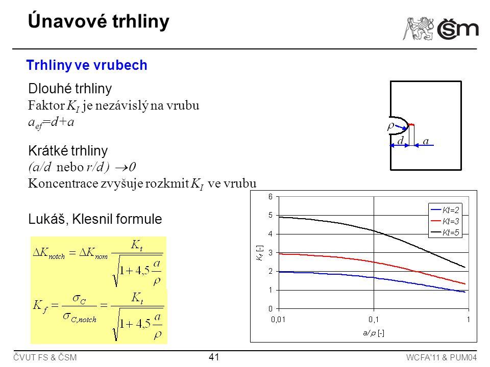 41 ČVUT FS & ČSMWCFA'11 & PUM04 Trhliny ve vrubech Dlouhé trhliny Faktor K I je nezávislý na vrubu a ef =d+a Krátké trhliny (a/d nebo r/d )  Koncent